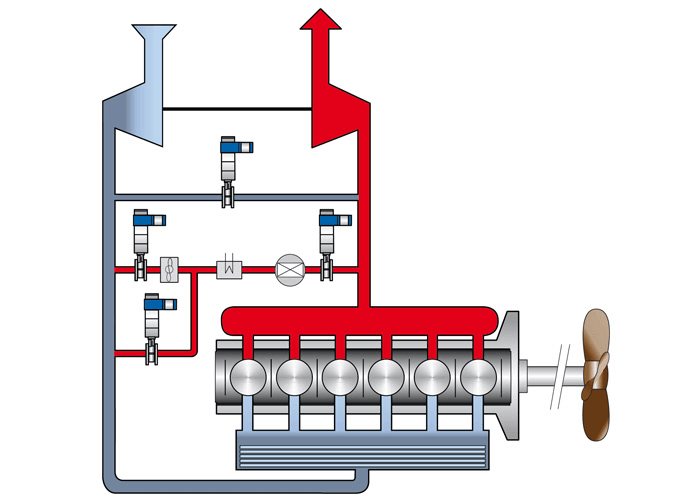 Egr Valves Illustration